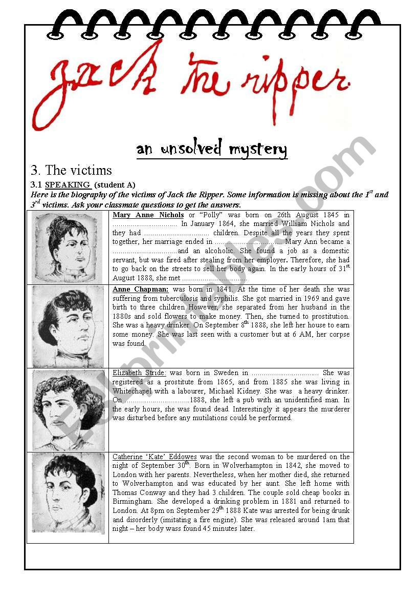 Jack the ripper, the victims (part 3/3)