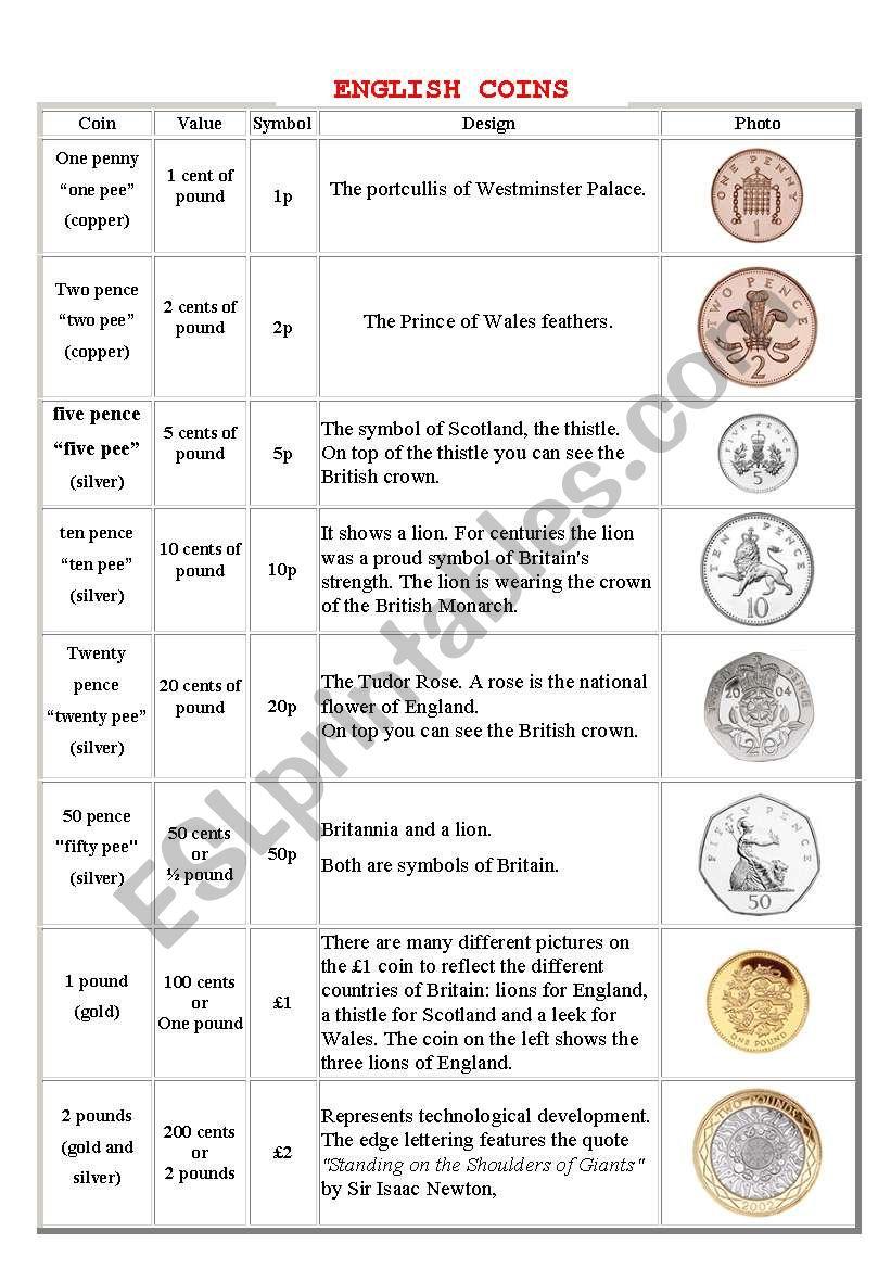 English coins worksheet