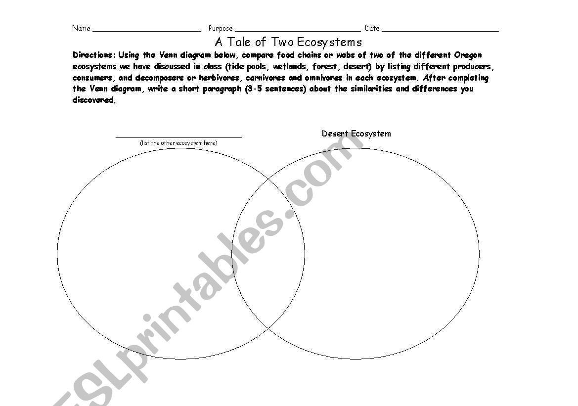 comparing ecosystems worksheet