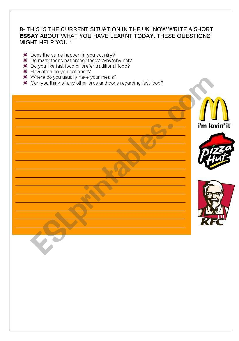 pros and cons of fast food essay