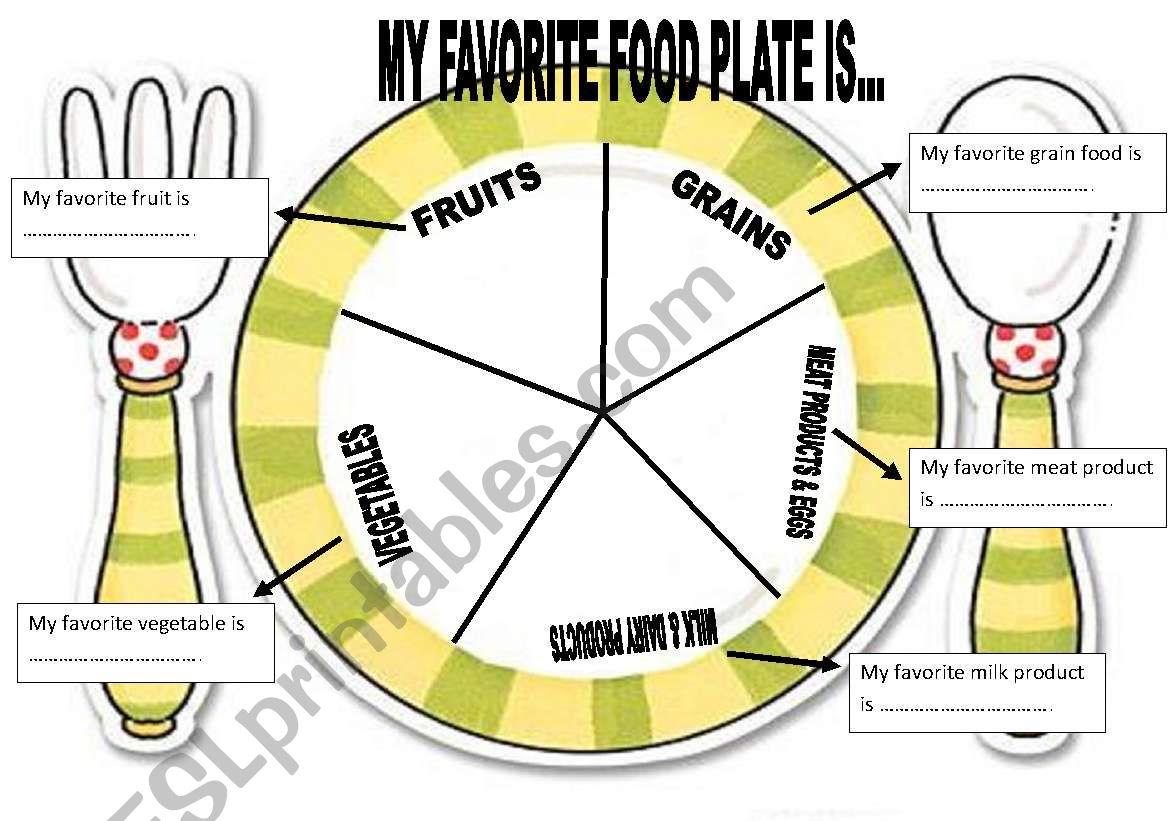 My Favorite Food Plate Esl Worksheet By Oguzfunda