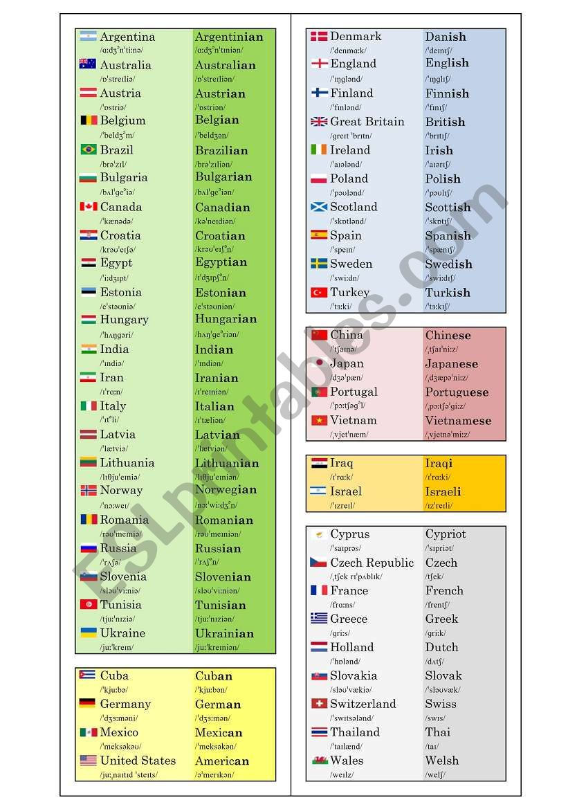 COUNTRIES and NATIONALITIES (bookmark)