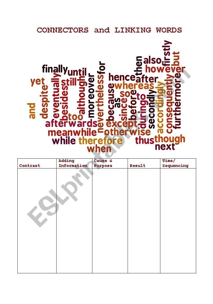 Linking words Cloud worksheet