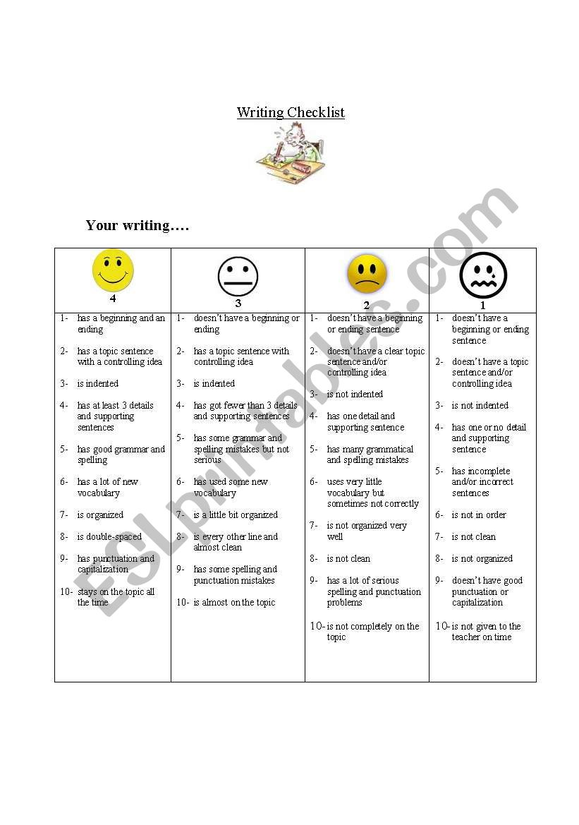 Checklist for Academic Essays | Is Your Essay Ready to Submit?