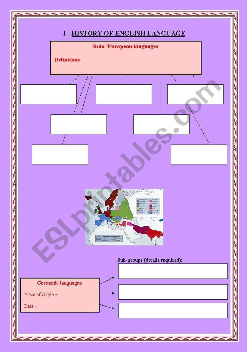 HISTORY OF ENGLISH LANGUAGE worksheet