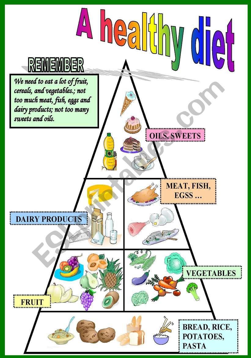 Healthy diet worksheet