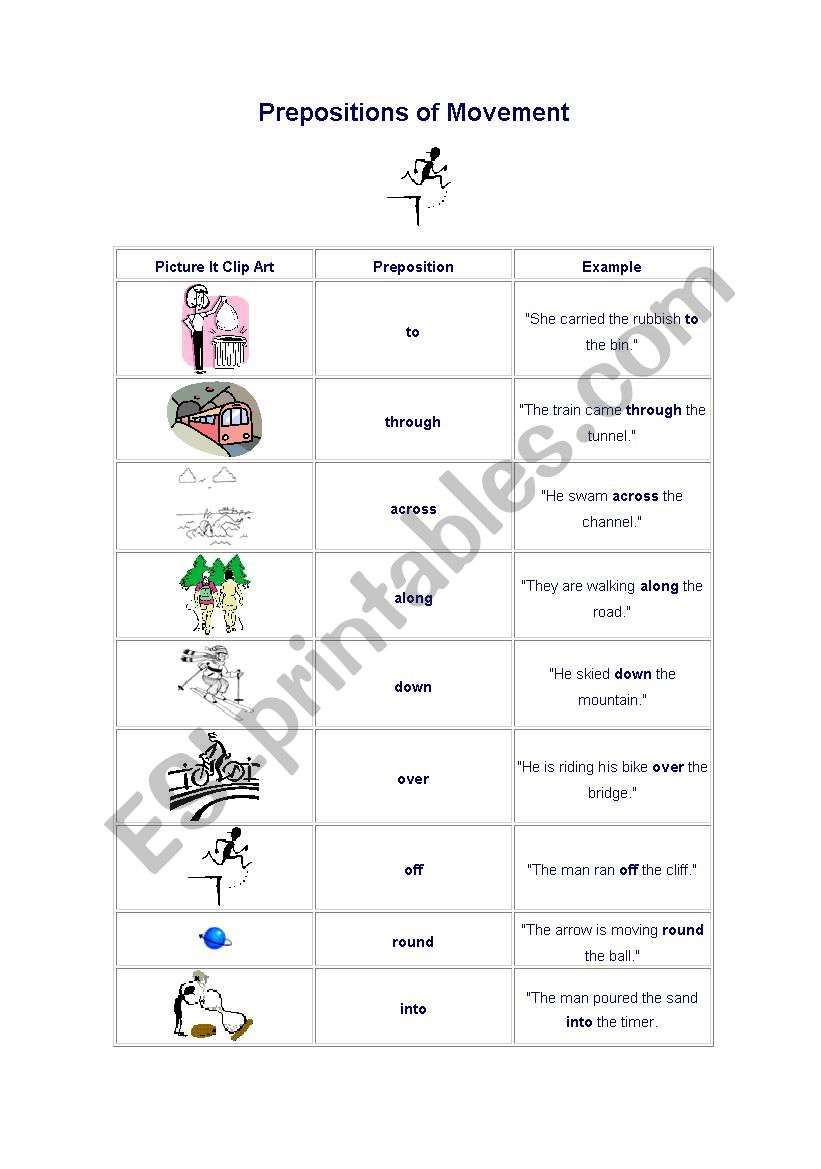 Prepositions of Place, Movement and Time