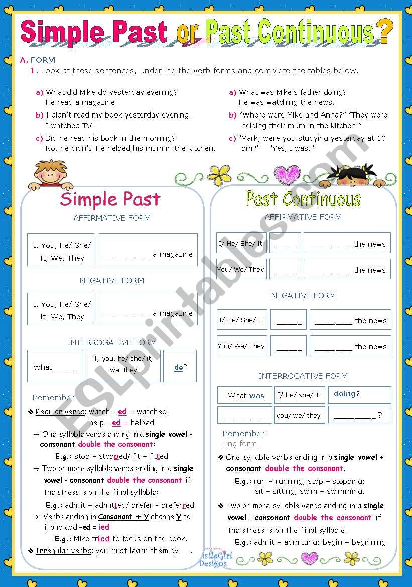 Simple Past or Past Continuous?  -  Inductive Approach
