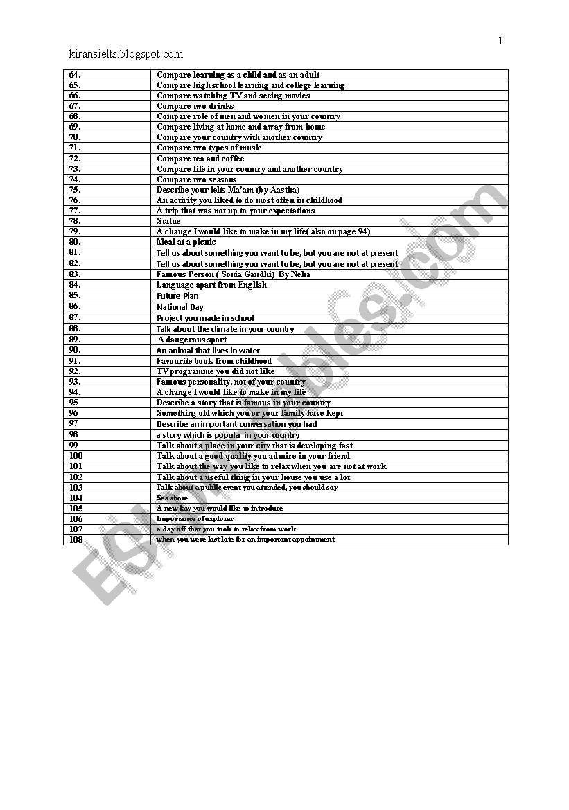 IELTS speaking worksheet
