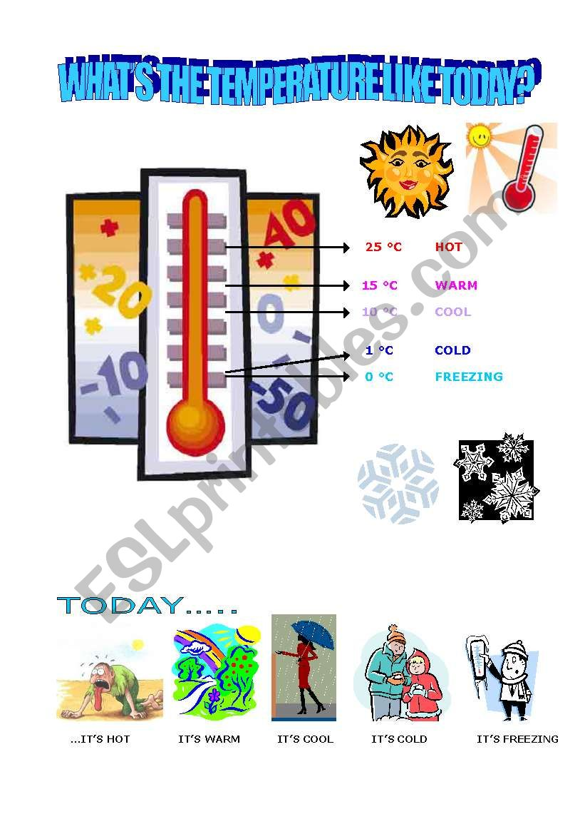 WHAT´S THE TEMPERATURE LIKE TODAY?