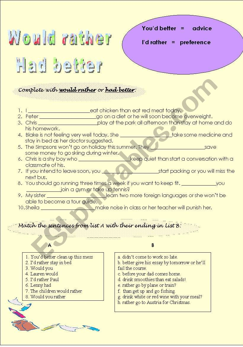 Would rather or Had better? worksheet