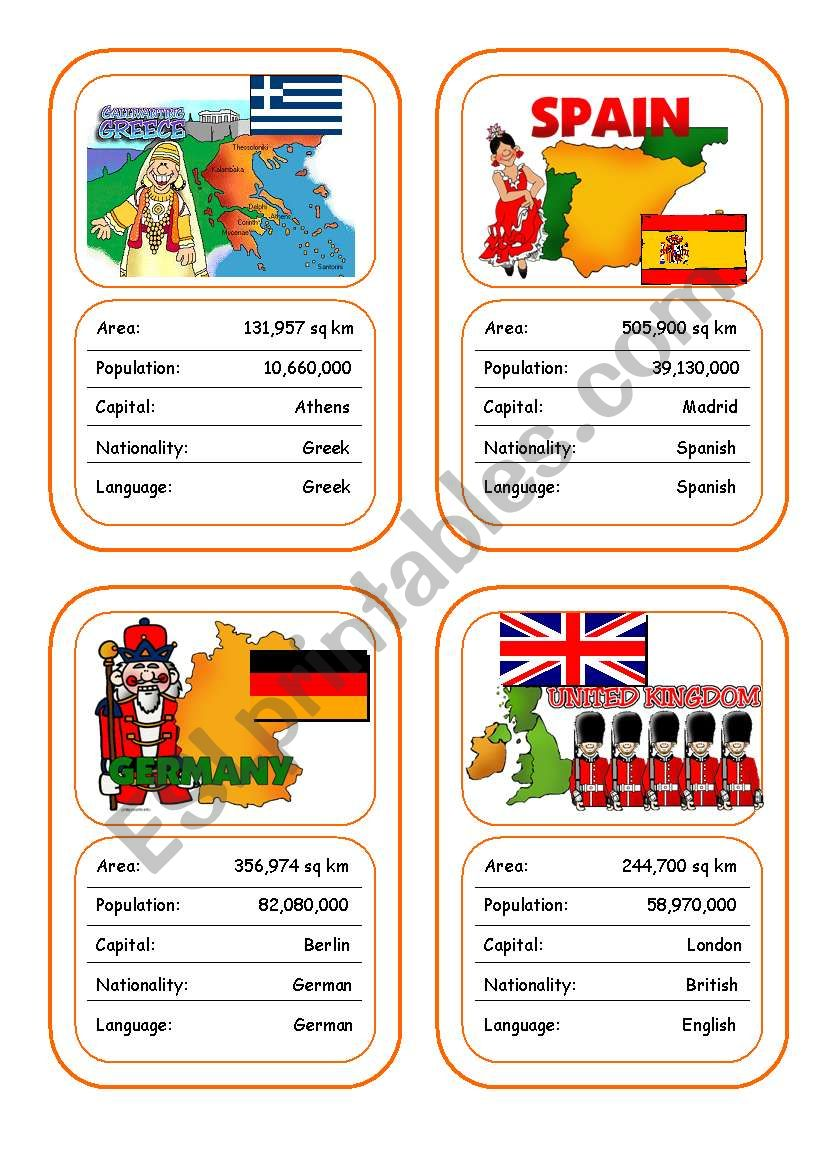 Countries Card Game (Part 2 out of 4)