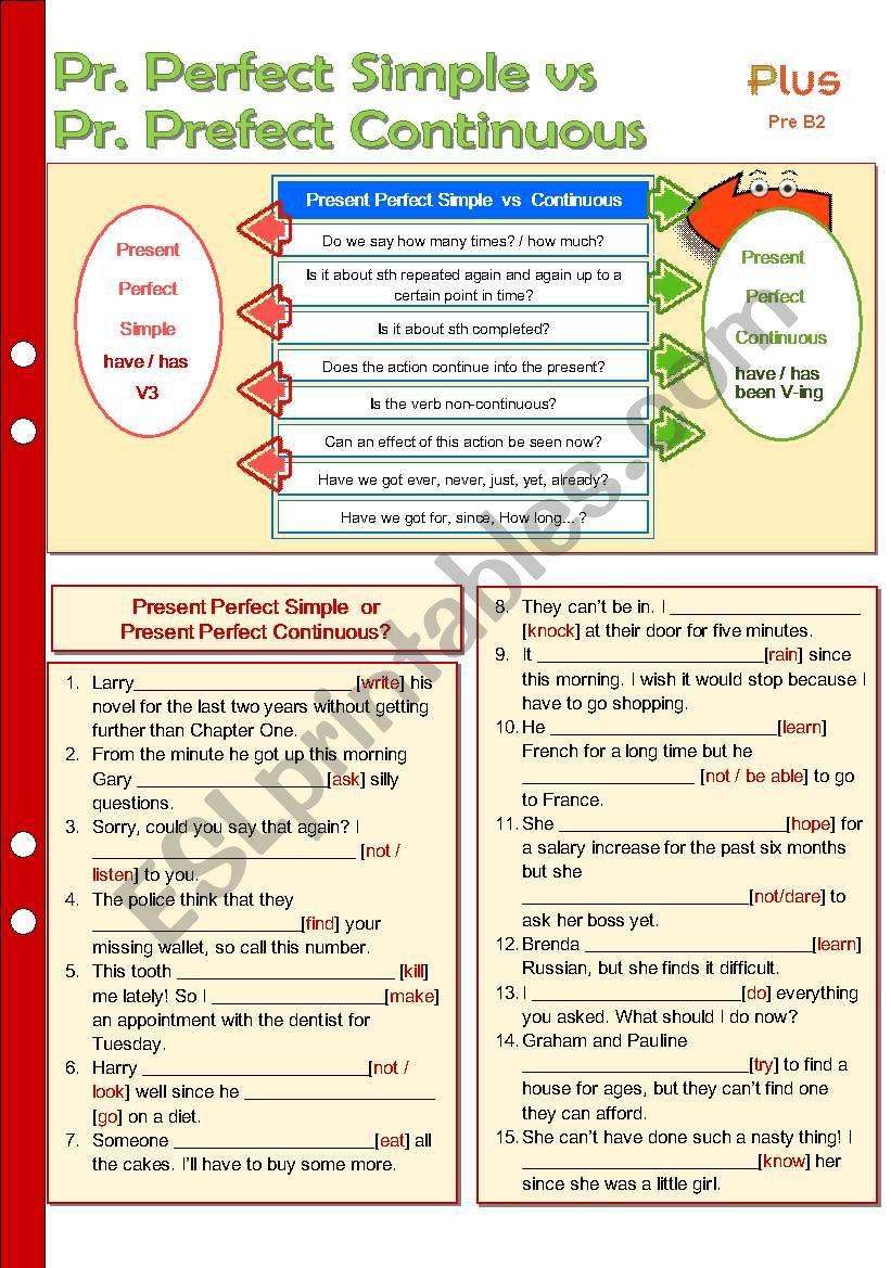Present Perfect Simple vs Present Perfect Continuous vs Past Simple