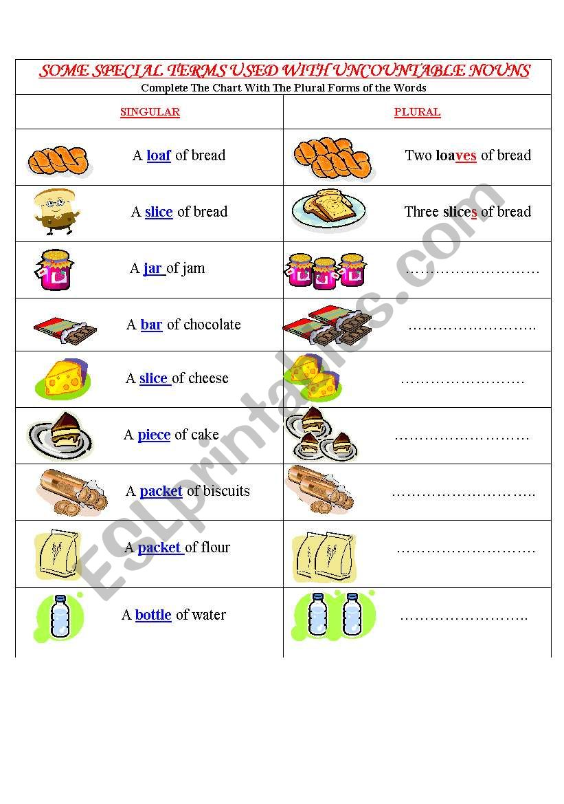 Making Uncountable Nouns Countable Esl Worksheet By Esda12345