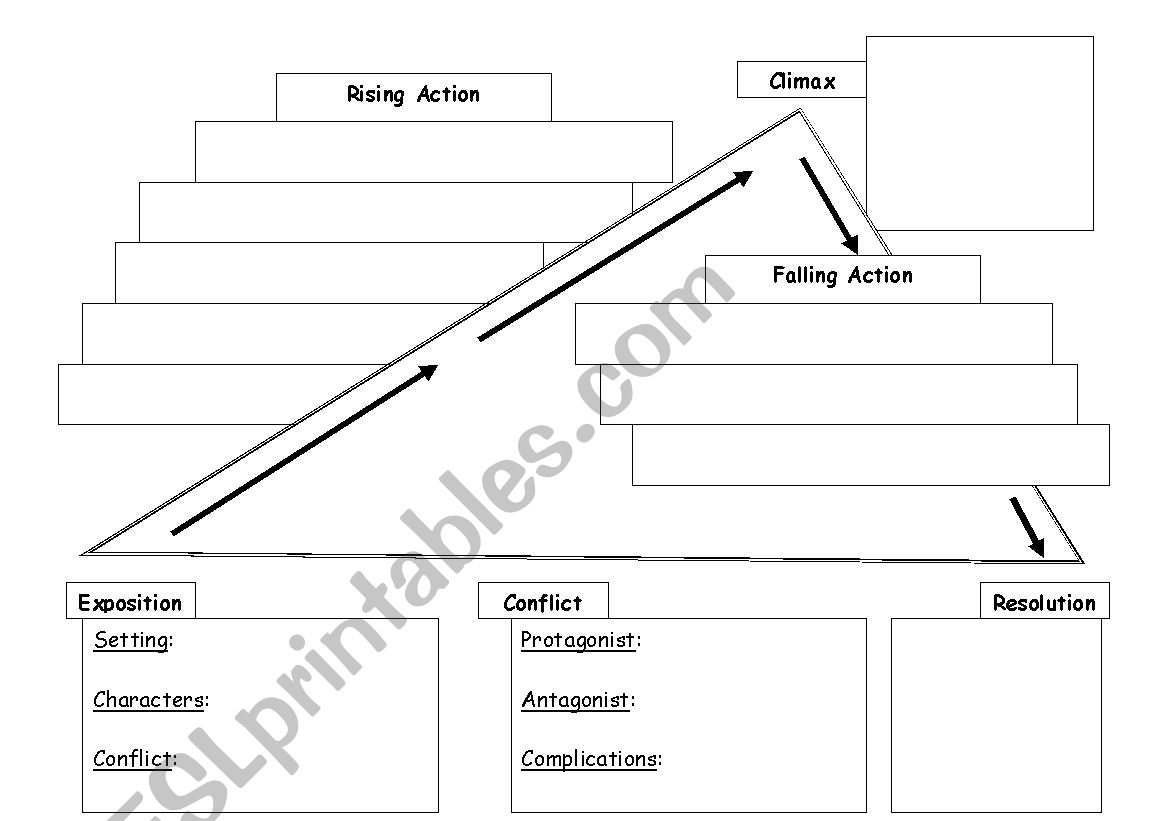 Plot Structure Diagram Fill-In
