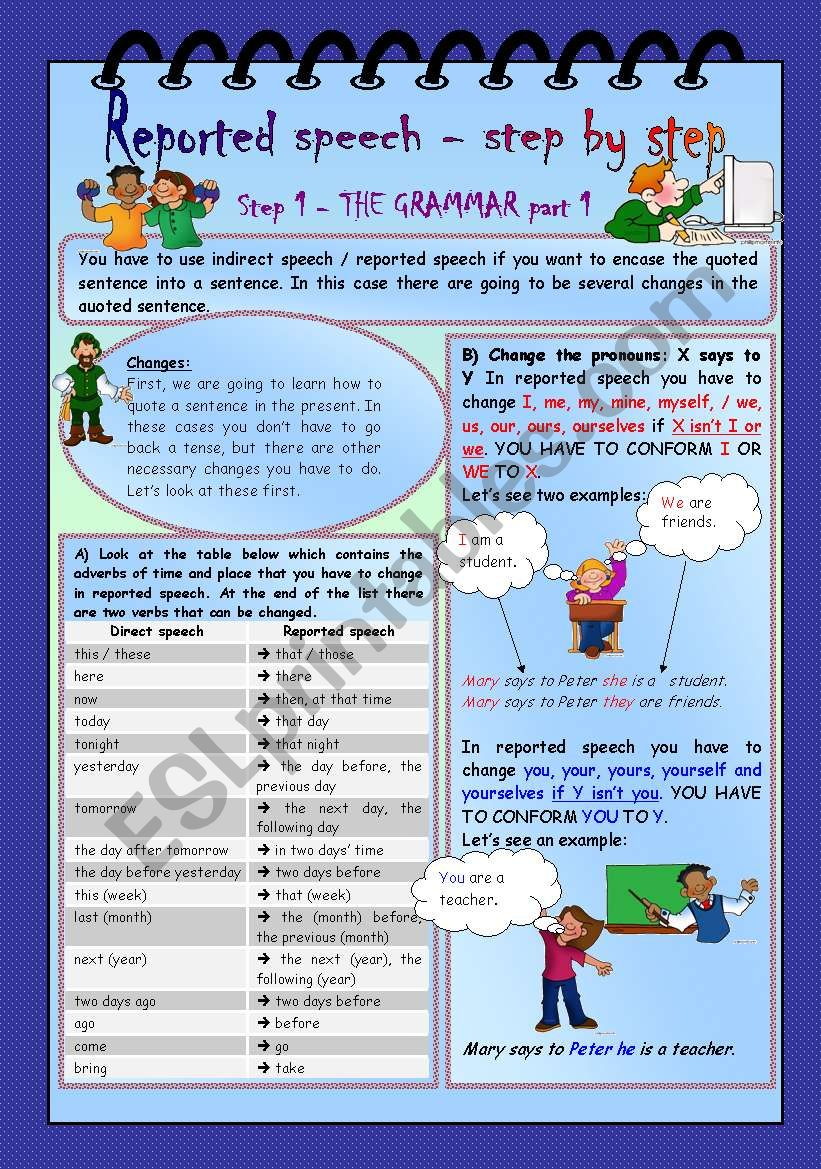 Reported speech - step by step * Step 1 * Grammar part 1