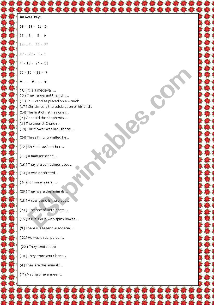 Xmas Set 1 The Symbols Of Christmas 2 Pages Key Editable