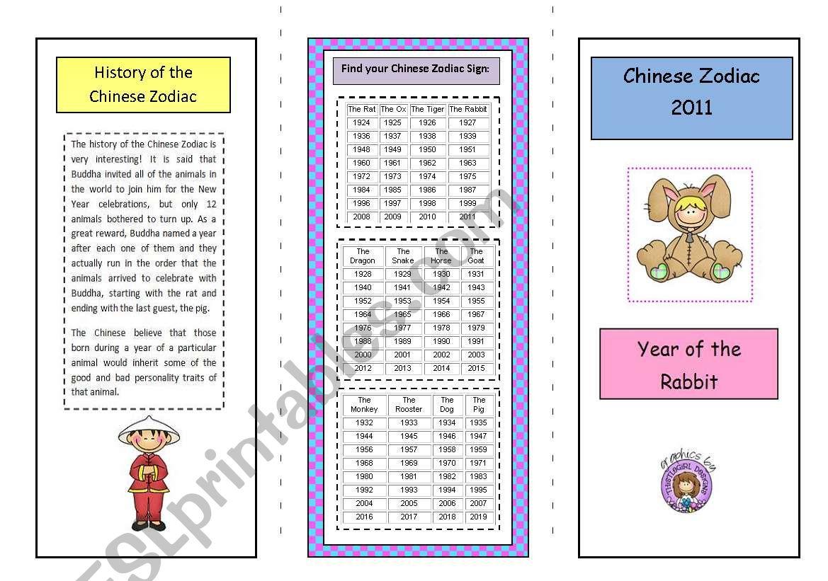 Chinese Zodiac Page 1 worksheet