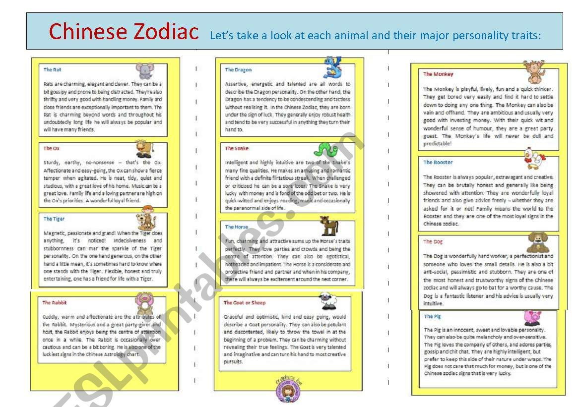 Chinese Astrology Birth Chart Reading