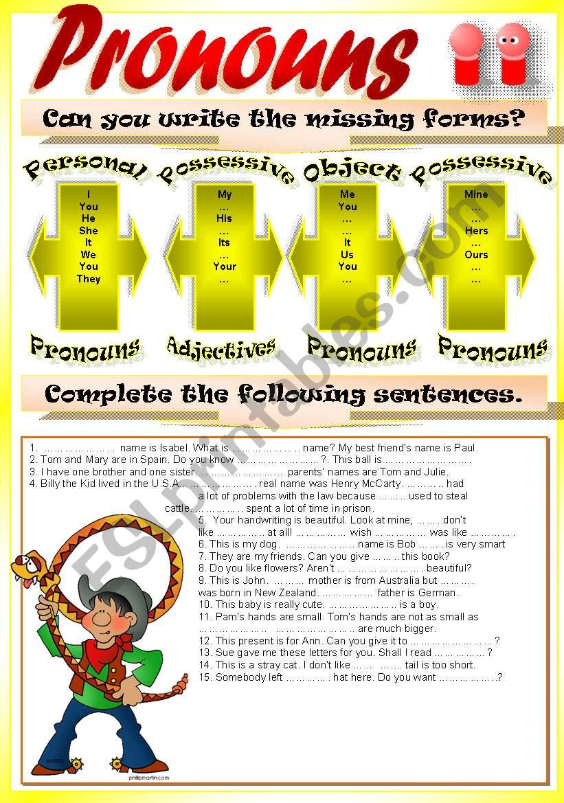 PRONOUNS & ADJECTIVES (Personal, possessive + object)