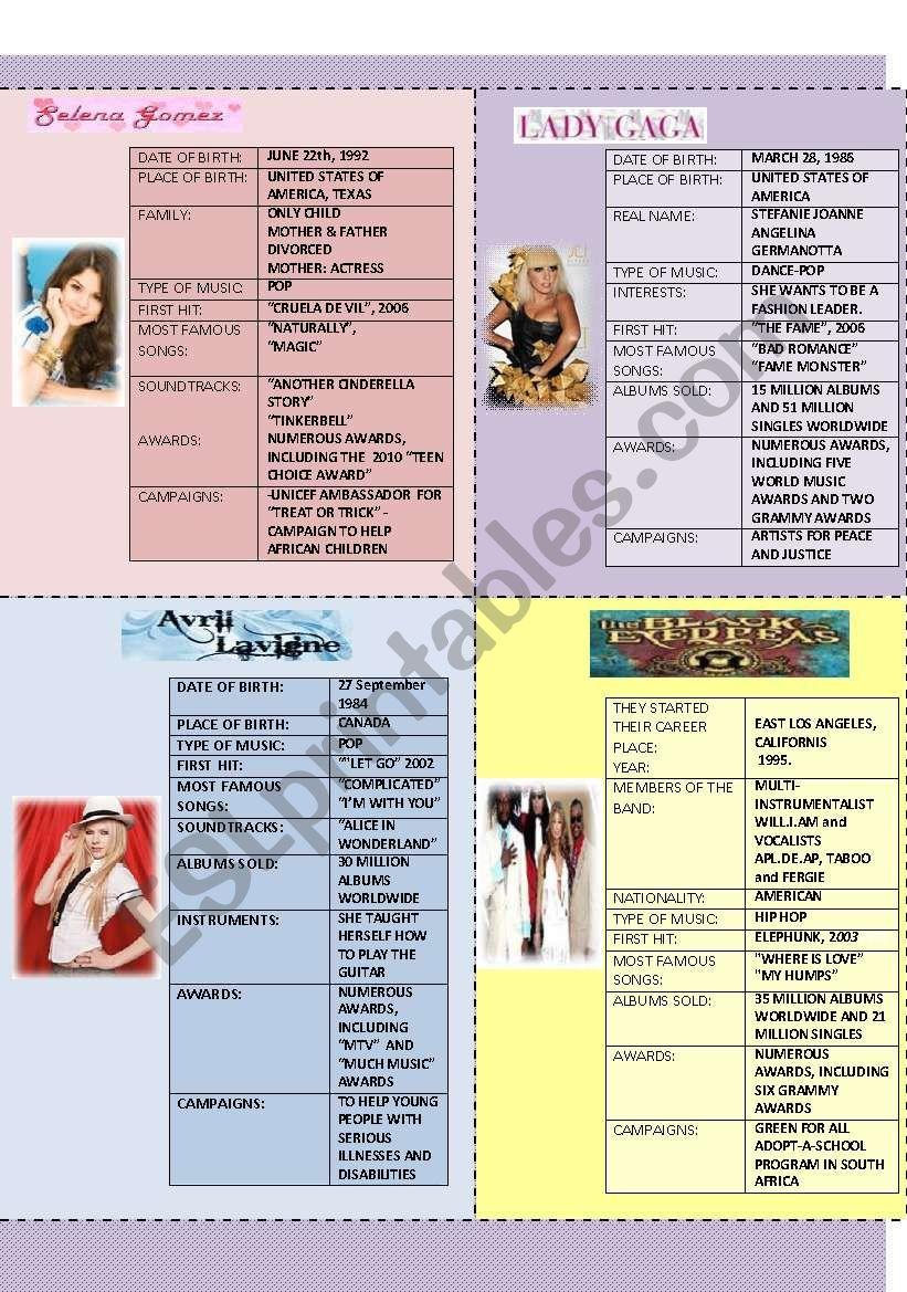 Biography Cards(Editable) worksheet