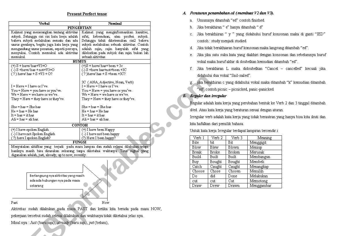 present perfect - ESL worksheet by dzikri ahmad