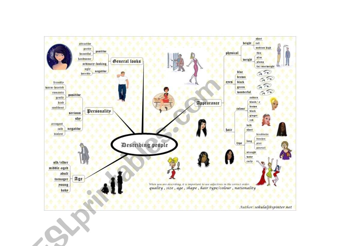 Describing People´s Appearance and Personality