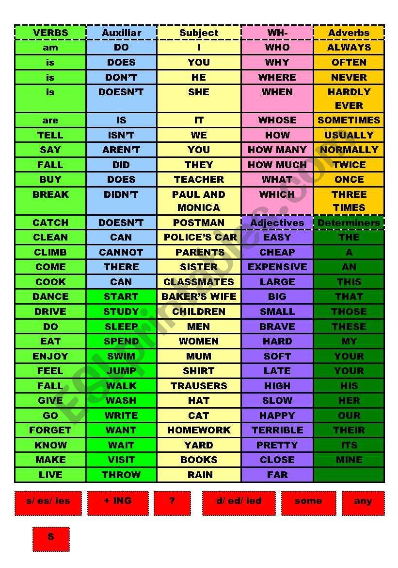 Game to form sentences worksheet