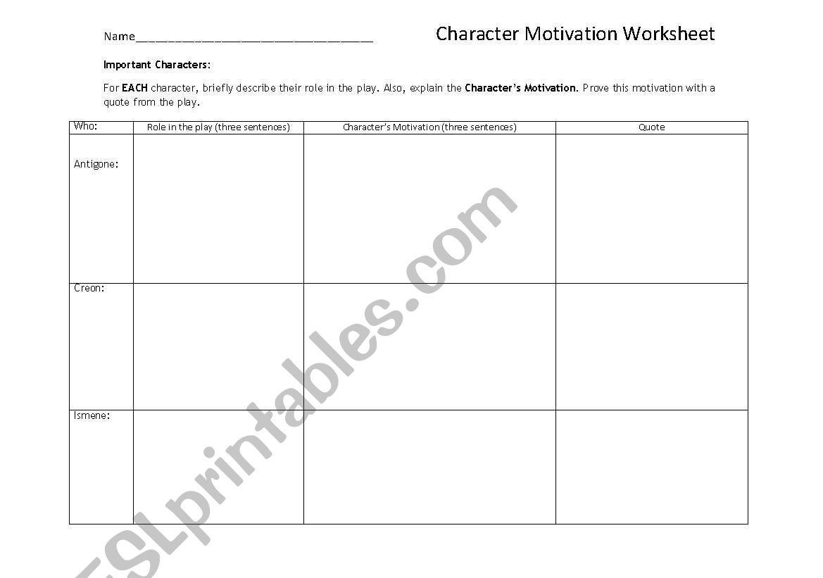 Worksheets Character Motivation Worksheet english worksheets antigone character motivation worksheet worksheet