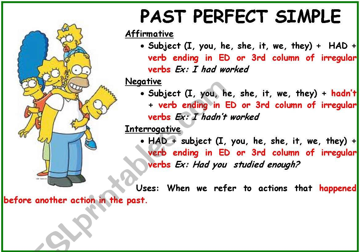 PAST PERFECT SIMPLE AND FUTURE SIMPLE - ESL worksheet by