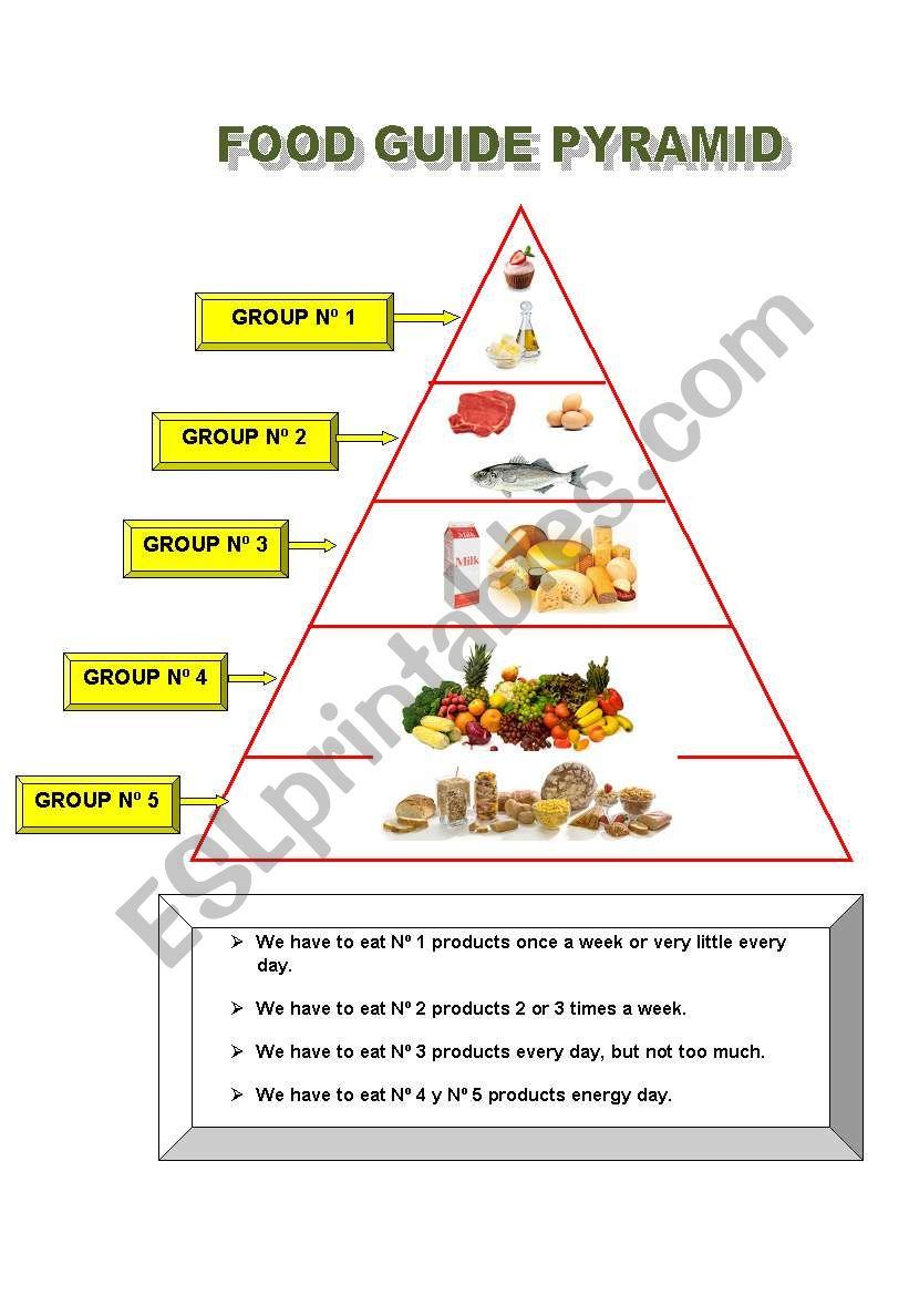 Worksheets Food Guide Pyramid Worksheets food guide pyramid esl worksheet by mariola pdd worksheet