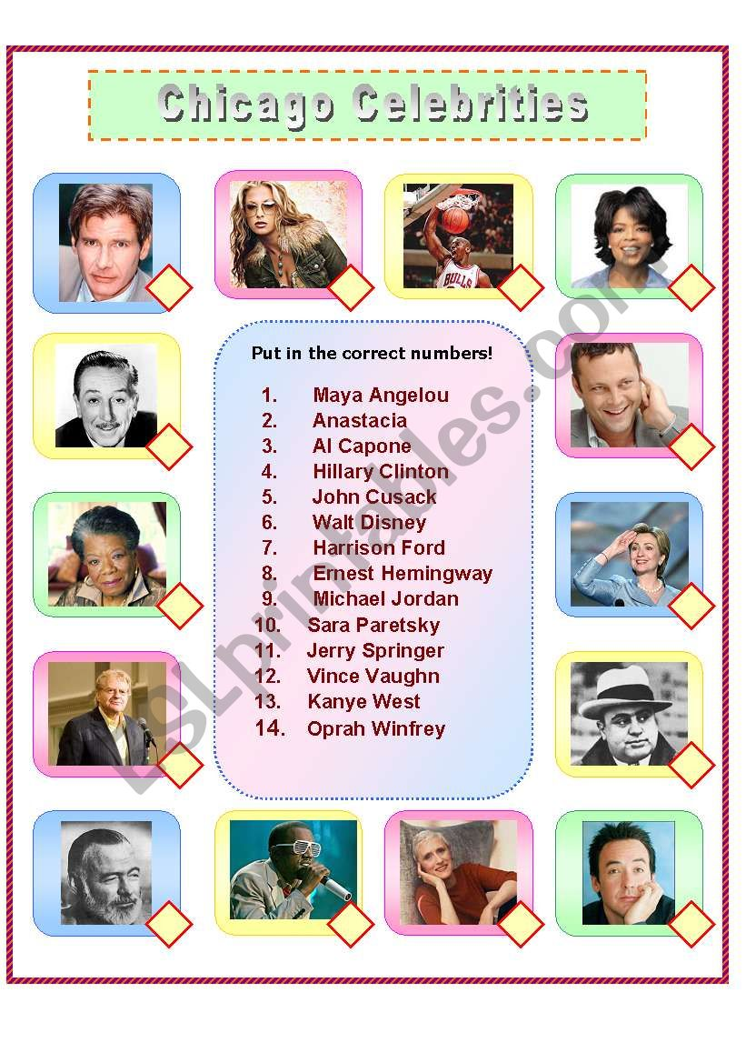 Chicago Celebrities Quiz (including mini biographies)