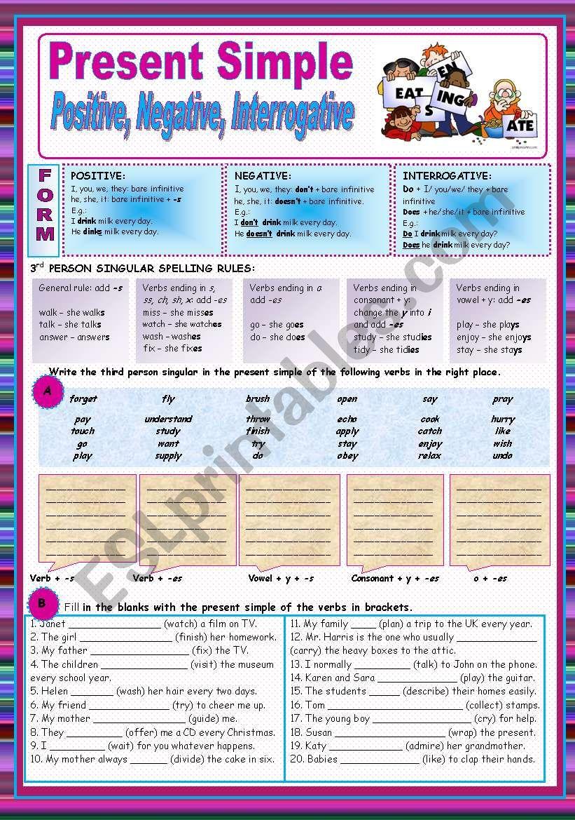 Present Simple (Positive, Negative and Interrogative forms)