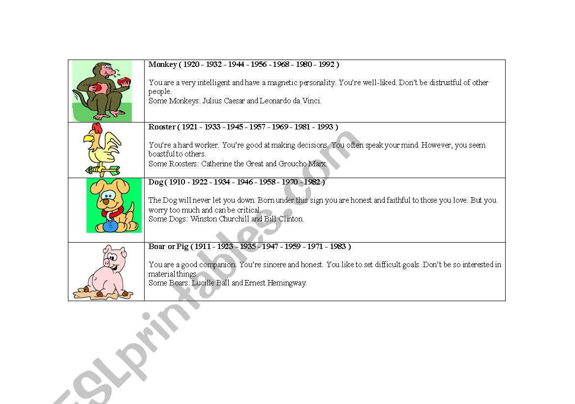 12 Chinese Zodiac Signs - ESL worksheet by mississauga