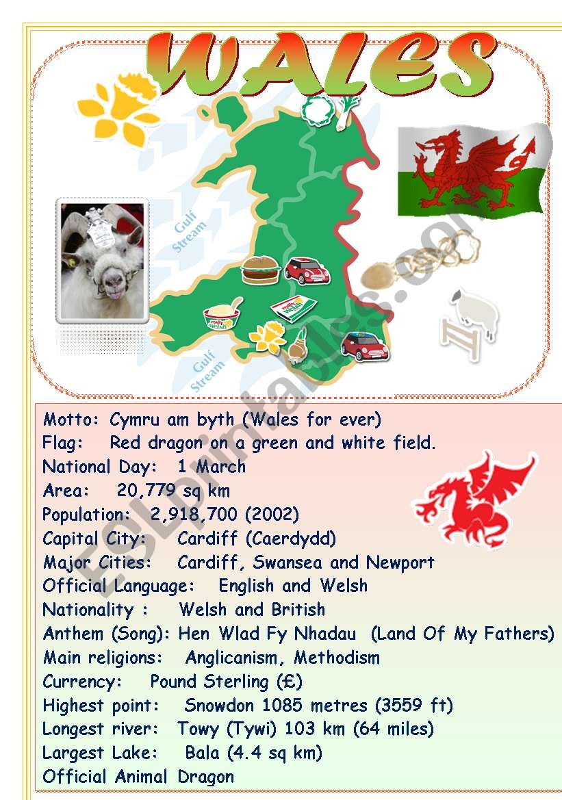 Speak about English-speaking countries: Wales