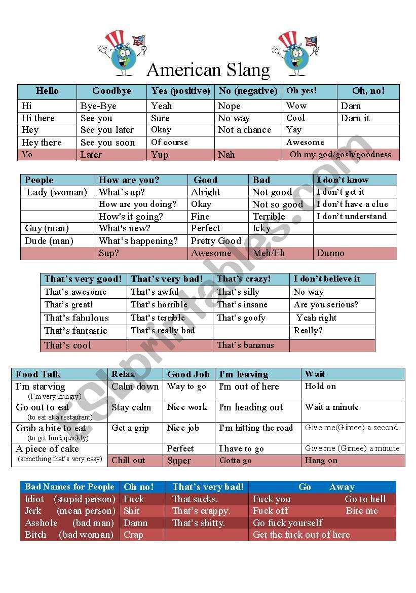 American Slang Packet, Dudes! worksheet