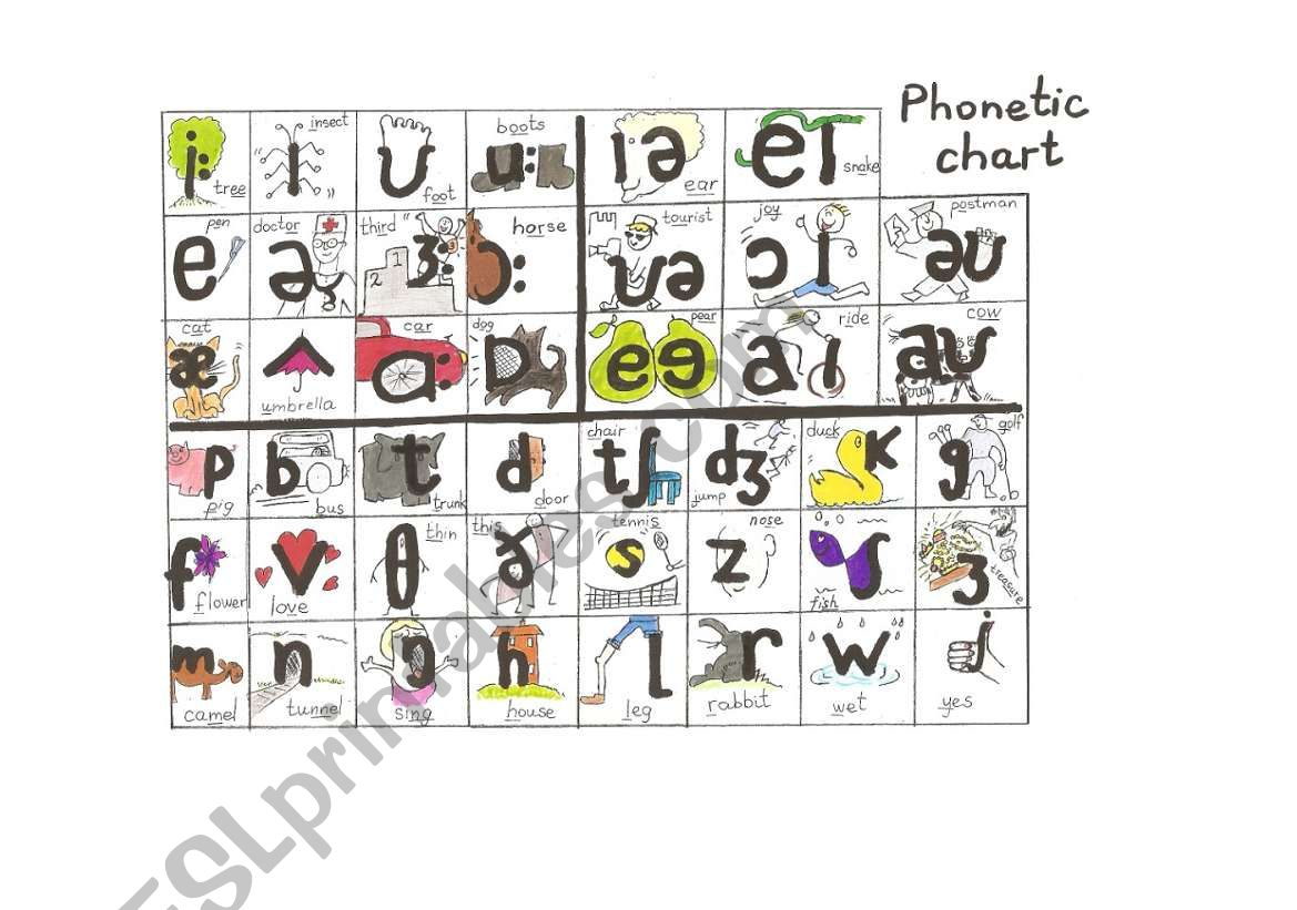 Phonetic Chart for Young Learners - ESL worksheet by Olga K