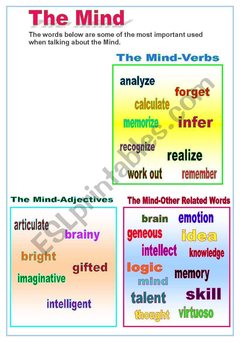 The Mind Poster worksheet