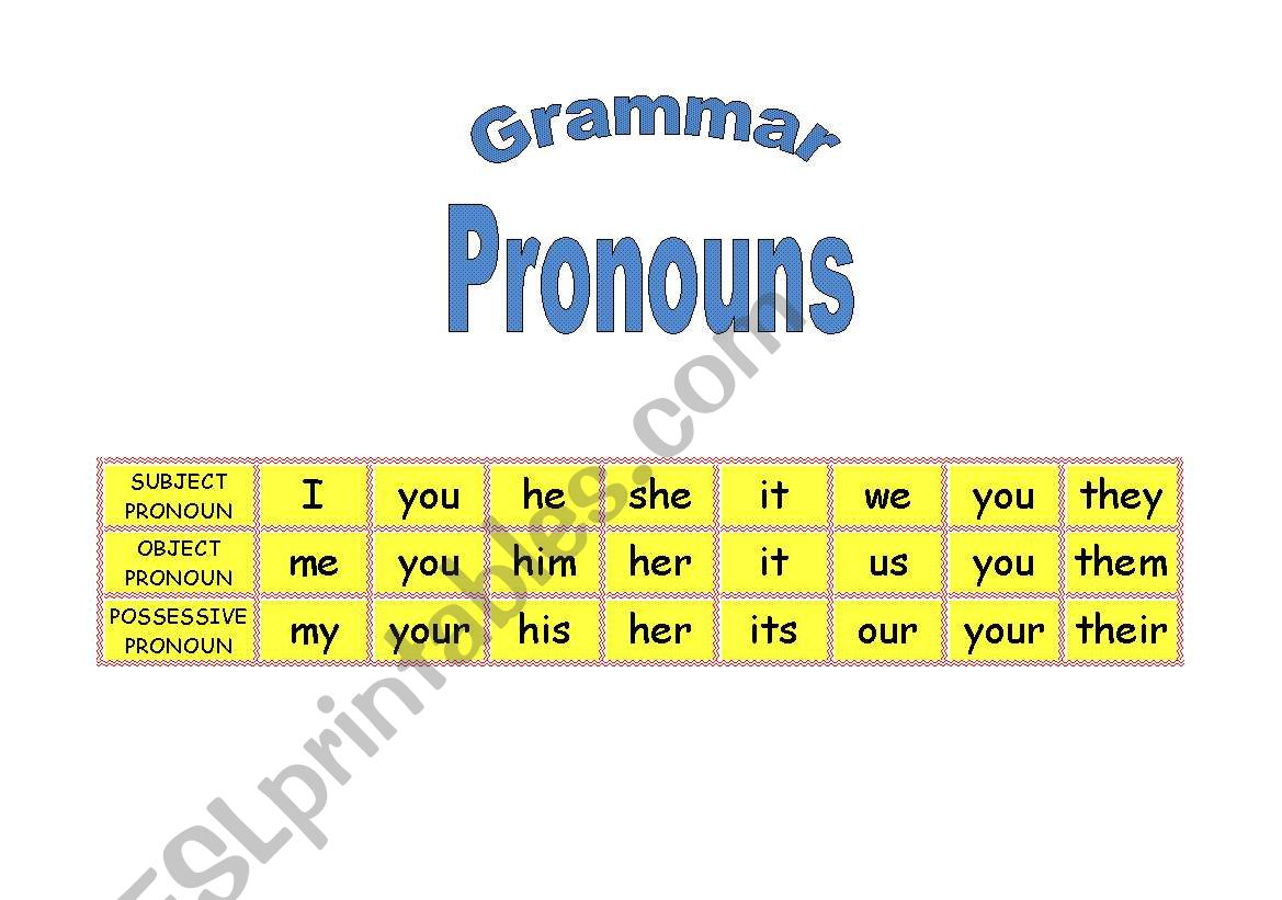 Pronouns - grammar chart and exercises