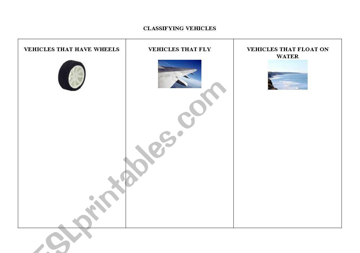 English Worksheets: Means Of Transport Classification