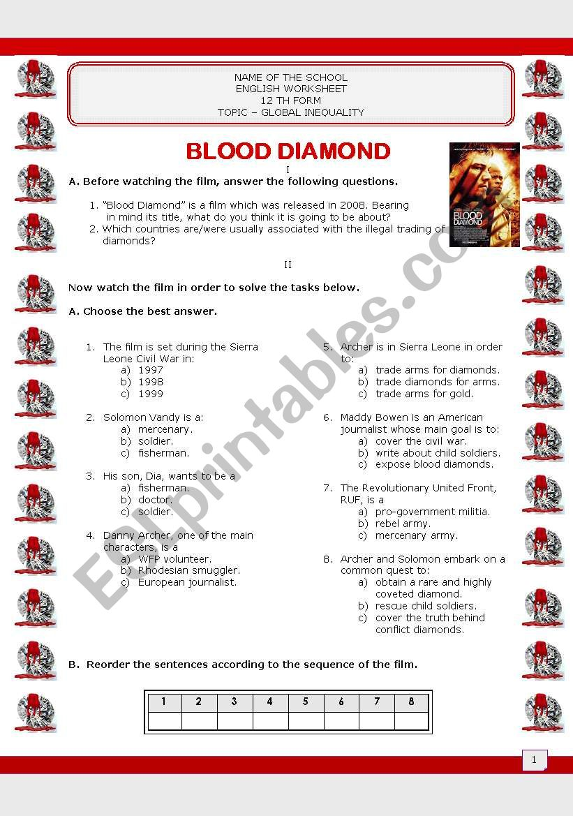 Film Blood Diamond/Global Inequality/Human Rights