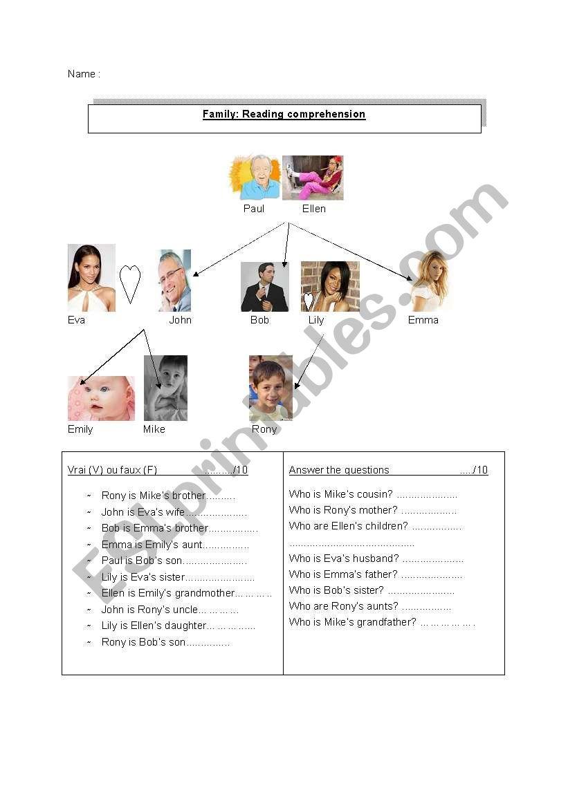 Reading comprehension, family worksheet