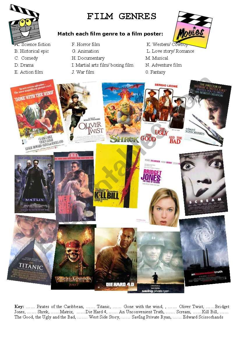 film genres worksheet