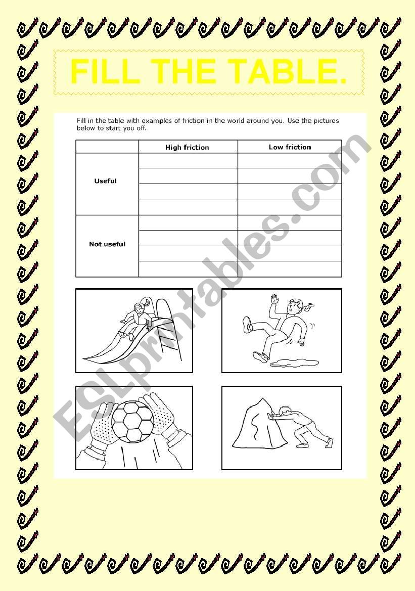 fil the talbe worksheet