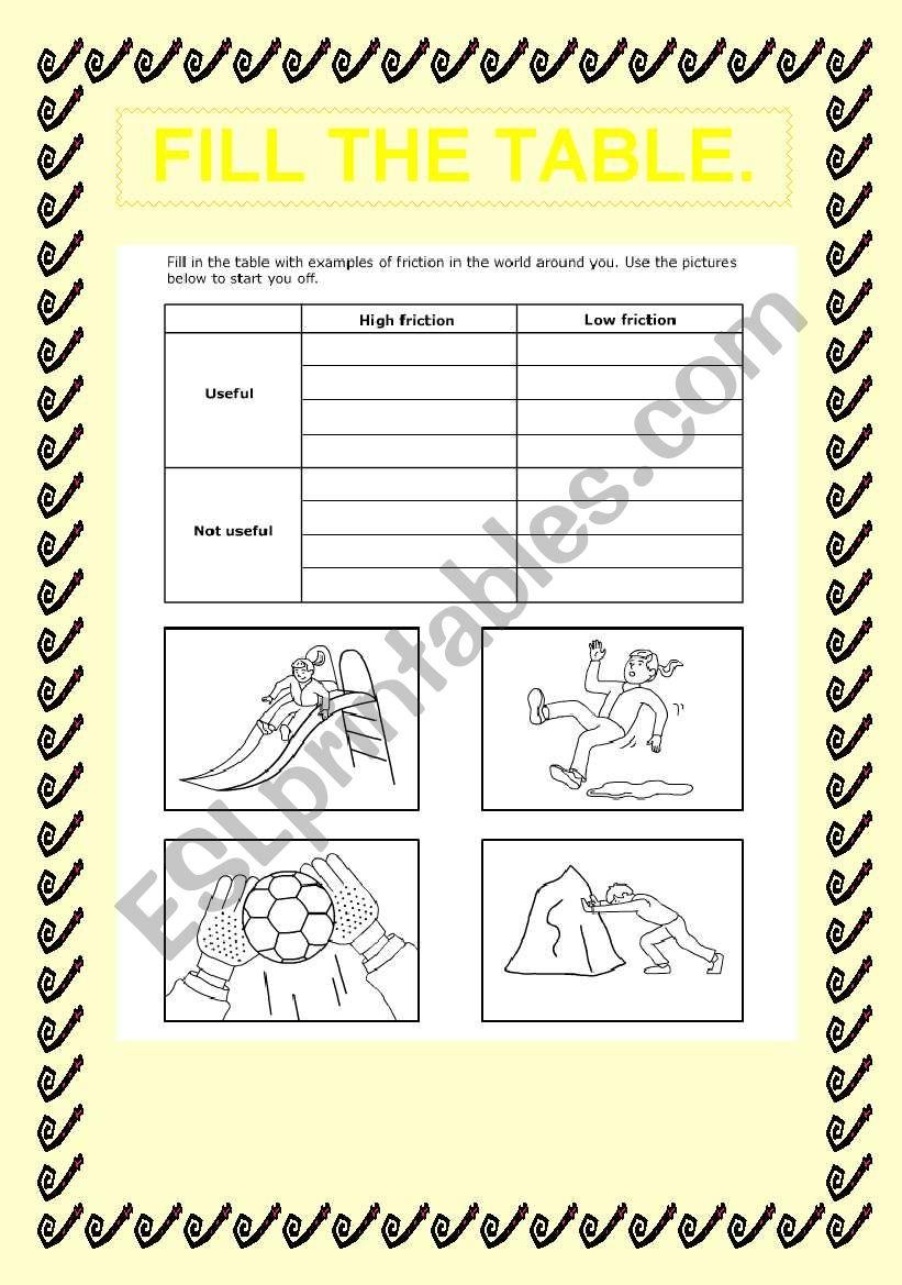 fil the talbe worksheet