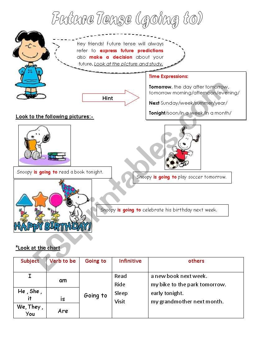 Future tense going to worksheet