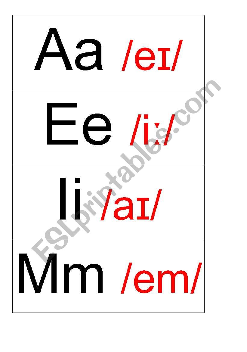 The Alphabet - Phonetic Transcription