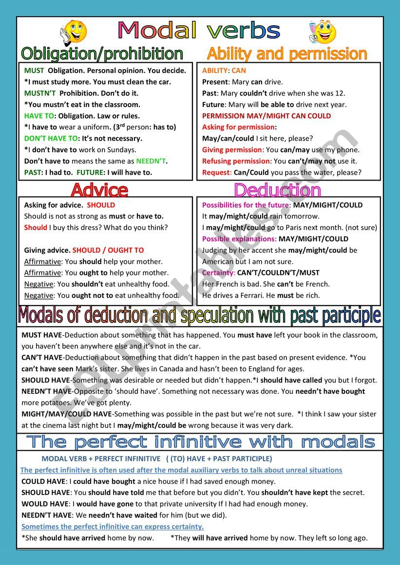 MODAL VERBS-Upper intermediate level