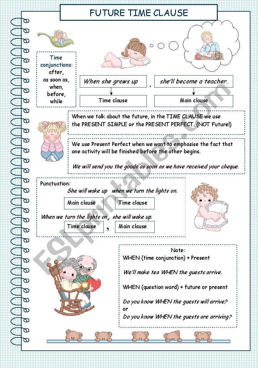 Future Time Clause 1. Grammar Guide.