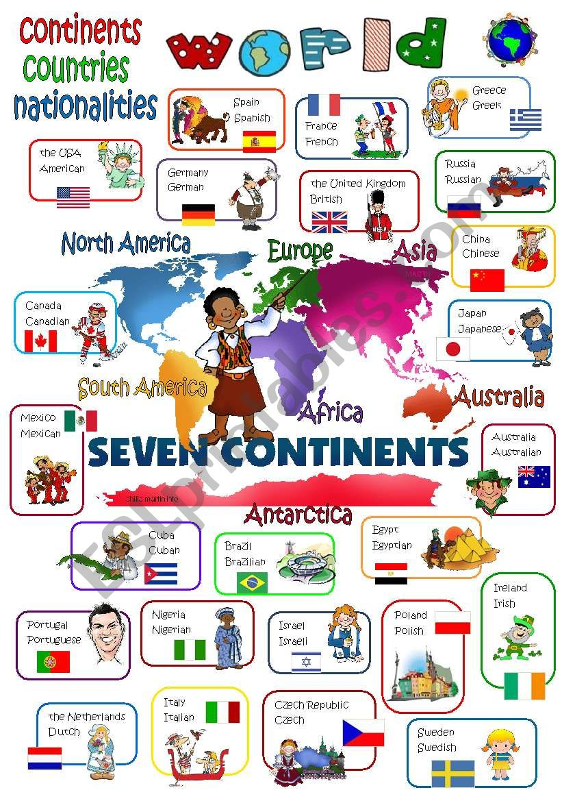 WORLD  continents - countries - nationalities